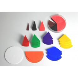 Fractions circulaires en plastique recyclé