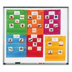 Panneau d'affichage coloré
